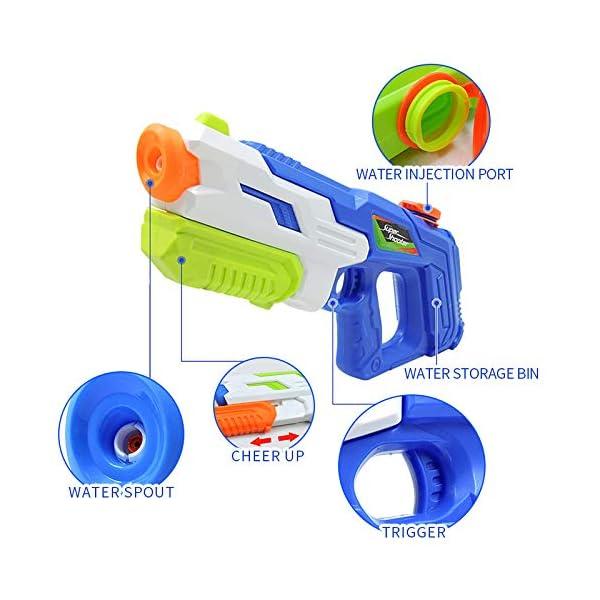O-Kinee Pistola ad Acqua Pistole 2 PCS di Grande capacità Pistole d'Acqua Giocattolo Blaster,per Piscina Estiva all… 3 spesavip