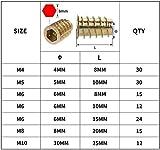 URLWALL 138PCS Threaded Inserts Nuts, Wood Insert