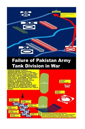 Failure of Pakistan Army Tank Division in War