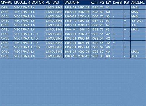 Anbauteile f/ür VECTRA A 1.4 1.6 1.7 D 1.7 TD 1.8 LIMOUSINE 75//82//70//57//90hp 1988-1995 ETS-EXHAUST 51252 Endtopf Auspuff