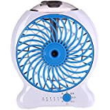 Cooling Misting Fan ,Awakingdemi Portable Mini USB Fan Humidifier Handheld Air Cooler Rechargeable (Blue)