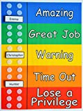 Behavior Tracker for Multiple Kids One - Six children Customizable