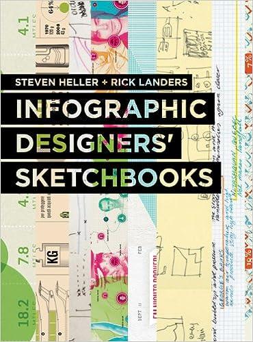Infographics Designers' Sketchbooks: Amazon.co.uk: Steven Heller ...