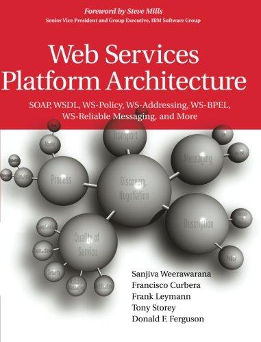 web service architecture - 7