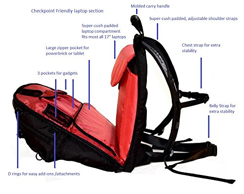 SLAPPA MASK Hi-Five Checkpoint Friendly 17 inch Gaming and Travel Backpack,tons of storage,Ultimate Protection by Slappa (Image #3)