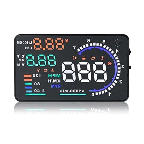 Eoncore Universal Display Interface Speeding