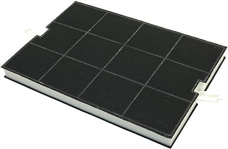 Filtro de carbón activo para campana extractora Siemens 351210.: Amazon.es: Grandes electrodomésticos