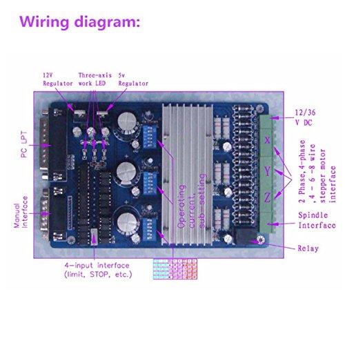 INSMA 3 Axis CNC Bauteile 3 5A 36V Router TB6560 Stepper