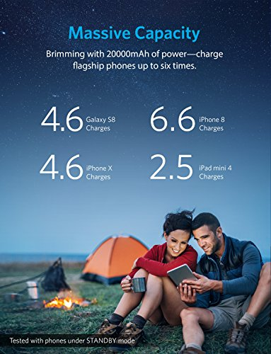 Anker-PowerCore-II-20000-High-Capacity-Portable-Charger-with-Dual-USB-Ports-Upgraded-PowerIQ-20-up-to-18W-Output-Power-Bank-Fast-Charging-for-iPhone-Samsung-Galaxy-and-More