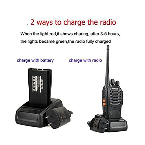 Retevis H 777 2 Way Radios UHF Radio 400 470MHz 16CH Walkie Talkies with Earpiece Belt Clip (20 Pack) and USB Programming Cable