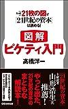 【図解】ピケティ入門 たった21枚の図で『21世紀の資本』は読める! あさ出版電子書籍