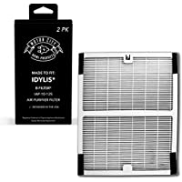 Idylis B Style Compatible HEPA Air Purifier for IAP-10-125, IAP-10-150, AC-2125, AC-2126 Filter Motor City Home Products Brand Replacement (2)