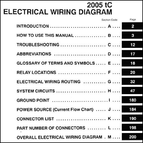 2005 scion tc wiring diagram manual original scion amazon com books rh amazon com 2005 Scion Repair Manual 2005 Toyota Scion tC
