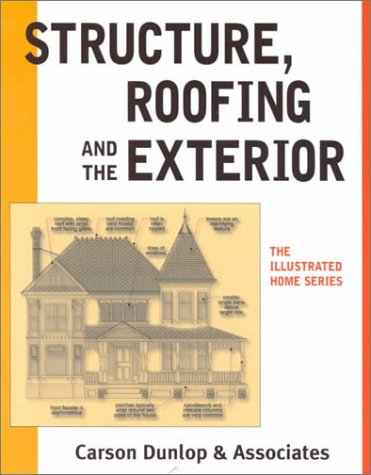 Structure, Roofing, and the Exterior by Brand: Stoddart