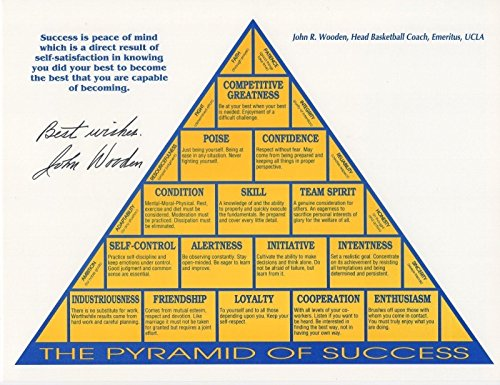 John Wooden Signed Photo - 8x11 PYRAMID OF SUCCESS VERY RARE+UNINSCRIBED - JSA Certified - Autographed College Photos