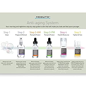 YEOUTH Best Anti Aging Vitamin C Serum with Hyaluronic Acid & Tripeptide 31 Trumps ALL Others. 100% Guaranteed