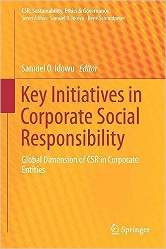 Key Initiatives in Corporate Social Responsibility: Global