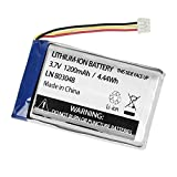 1200mAH Replacement Rechargeable Lithium-Ion Battery for Infant Optics DXR-8 Video Baby Monitors