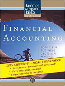 byp 13 7 of financial accounting tools for business decision making Acc 400 accounting for decision making  financial accounting: tools for business decision making  byp 13-7 of financial accounting: tools for.