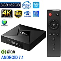 ESHOWEE TX9 PRo Android 7.1 TV Box Amlogic S912 Octa-core CPU DDR3 3GB RAM 32GB ROM BT 4.0 2.4/5 Dual-Band WiFi 4K UHD and LAN VP9 DLNA H.265