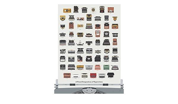 Cartel de la impresión del arte de la máquina de escribir ...