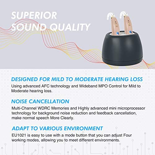 Rechargeable Private Listening to Aids Amplifier for Adults Seniors