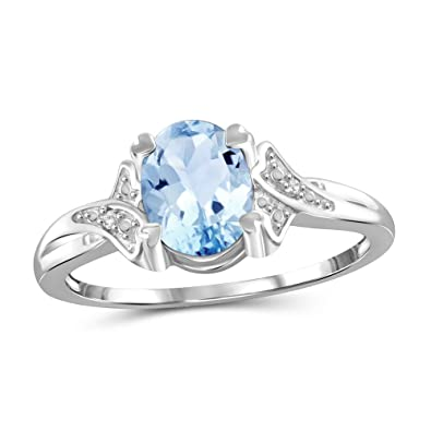 c7fa14f02 Jewelexcess 2.00 Carat T.G.W. Sky Blue Topaz and White Diamond Accent  Sterling Silver Ring Size-