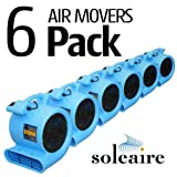 Soleaire SA-MS-PR Max Storm 1/2 HP Durable