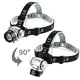 LE Super Bright LED Headlamp, 18 White LED and 2 Red LED, 4 Brightness Level Bild 4