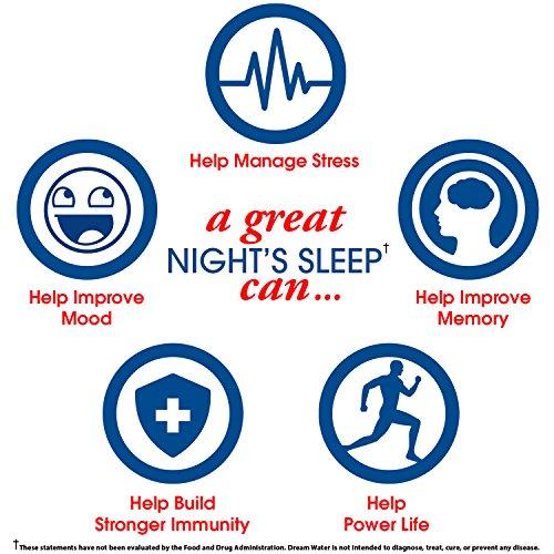 Dream Water Natural Sleep Aid, GABA, MELATONIN, 5-HTP, 2.5oz Shot, Nighttime Nectar 24 Count by Dream Water (Image #5)