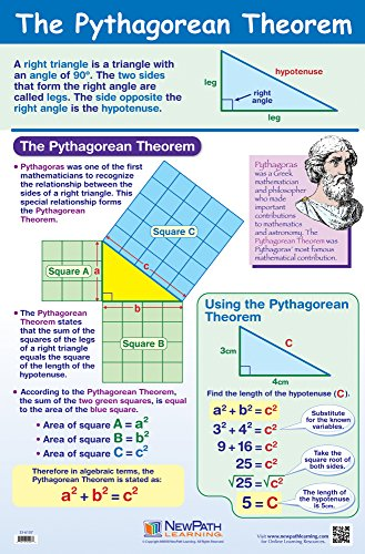 The Pythagorean Theorem Poster - Laminated, Full-Color, 23