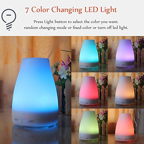 online store c8b5a 05287 Amazon.com  NEW Ultrasonic Humidifier LED Light 7 Color Change Dry Protect  Ultrasonic Essential Oil Aroma Diffuser Air Humidifier Mist Maker  Home    Kitchen