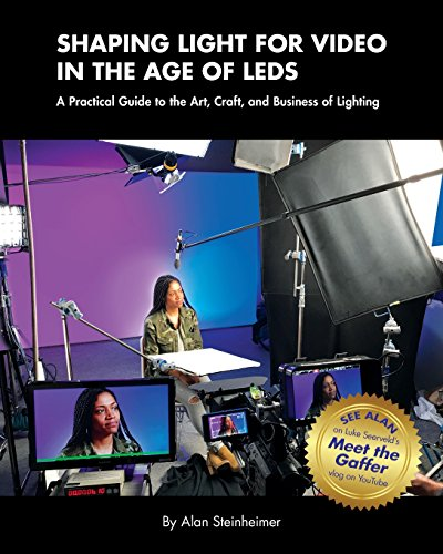 Led Cinematography Lights in US - 9
