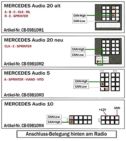 CAN Bus Radio Adapter MERCEDES W203 W169 W203 W245 AUDIO 20 NTG1 Komfort Zündung