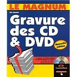 Gravure des CD & DVD magnum