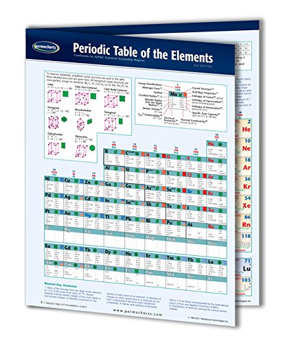 Periodic Table of the Elements Chart - Chemistry Science Quick Reference Guide by Permacharts