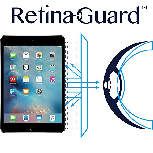 RetinaGuard Anti-blue Light Screen protecter to iPad mini 4
