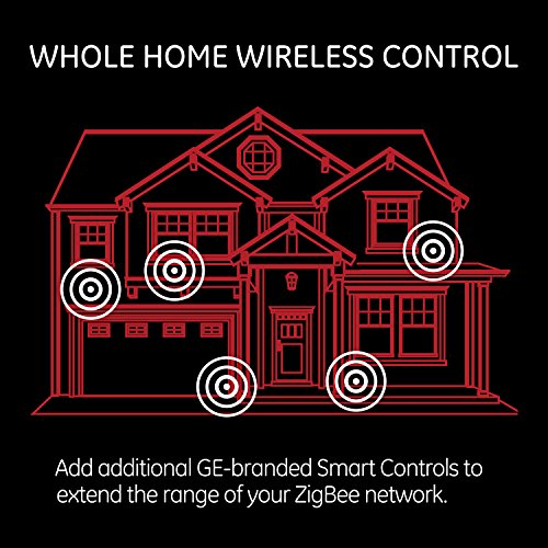 GE ZigBee Wireless Smart Lighting Control Appliance Switch, Plug-In, On/Off, 2-Outlet, LED & CFL Compatible, Energy Monitoring, HA1.2, Works with Alexa, Echo Plus and Deco M9 Plus, 45853GE by GE (Image #8)