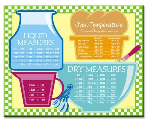 CounterArt Measure Glass Cutting 15 Inch