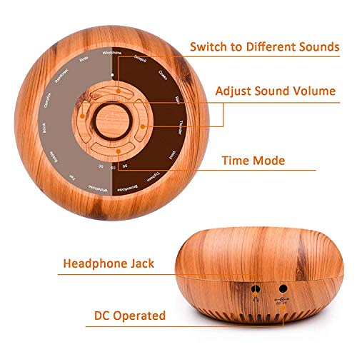 Sound Machine, L'émouchet High Fidelity Sleep Machine - Noise Machine for Sleeping and Relaxation - 15 Natural and Soothing Sounds - Sleep Timer- Memory Function -Portable White Noise Machine