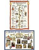 Teacher Created Resources Renaissance Bulletin Board Display Set (4455)