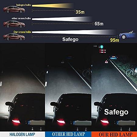 Lampada HID Xenon Luce Per Auto Safego H4 55W Retrofit Conversion Kit FARI XENO XENON HID KIT LUCI di Conversione HID accessori Super luminosa 6000K Bianco Auto Xenon HID Light
