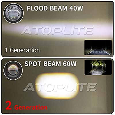 40W Flood Beam LED Auxiliary Lamp 6000K Super Bright Fog Driving Light For Motorcycle BMW R1200GS F800GS K1600 KTM HONDA (Lightx2): Automotive