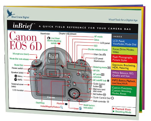 Blue Crane Digital Canon EOS 6D inBrief Laminated Reference Card  (zBC551)