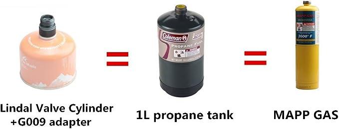 Lixada Camping Estufa de Gas Adaptador Convertidor de Válvula Lindal a 1L Tanque de Propano Verde o Soplete Gas Mapp