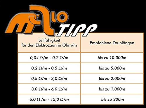 5 x 200m TOP Leitf/ähigkeit DAS BESTE ! Ellofence Weidezaunlitze 1000m