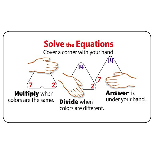 Multiplication-and-Division-Three-Corner-Flash-Cards