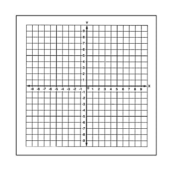 Geyer Instructional Products 150240 Graph Paper Stickers, Number Axis  (Numbered  10 To +