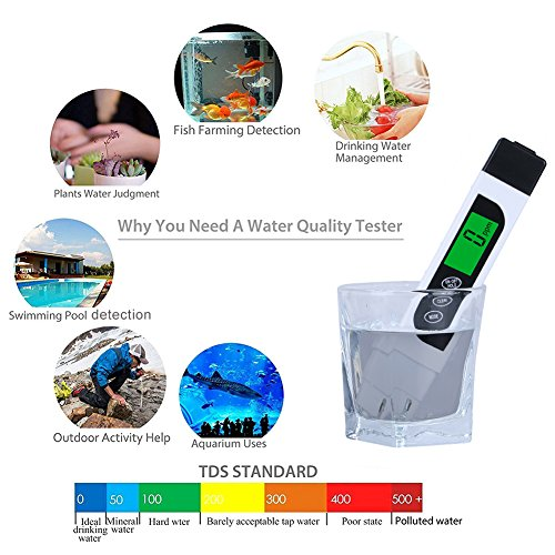 Water Tester, Zsunda Professional Water Quality Tester with TDS, EC and Temperature Meter 3- in-1, 0-9990ppm, Accurate Water Meter for Drinking Water, Aquariums and More by Zsunda (Image #6)