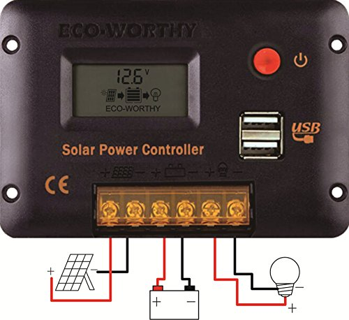 Solar Charge Controller 20A 12V/24V Auto Switch Battery Regulator Overload Protection with LCD Display USB Port by ECO-WORTHY